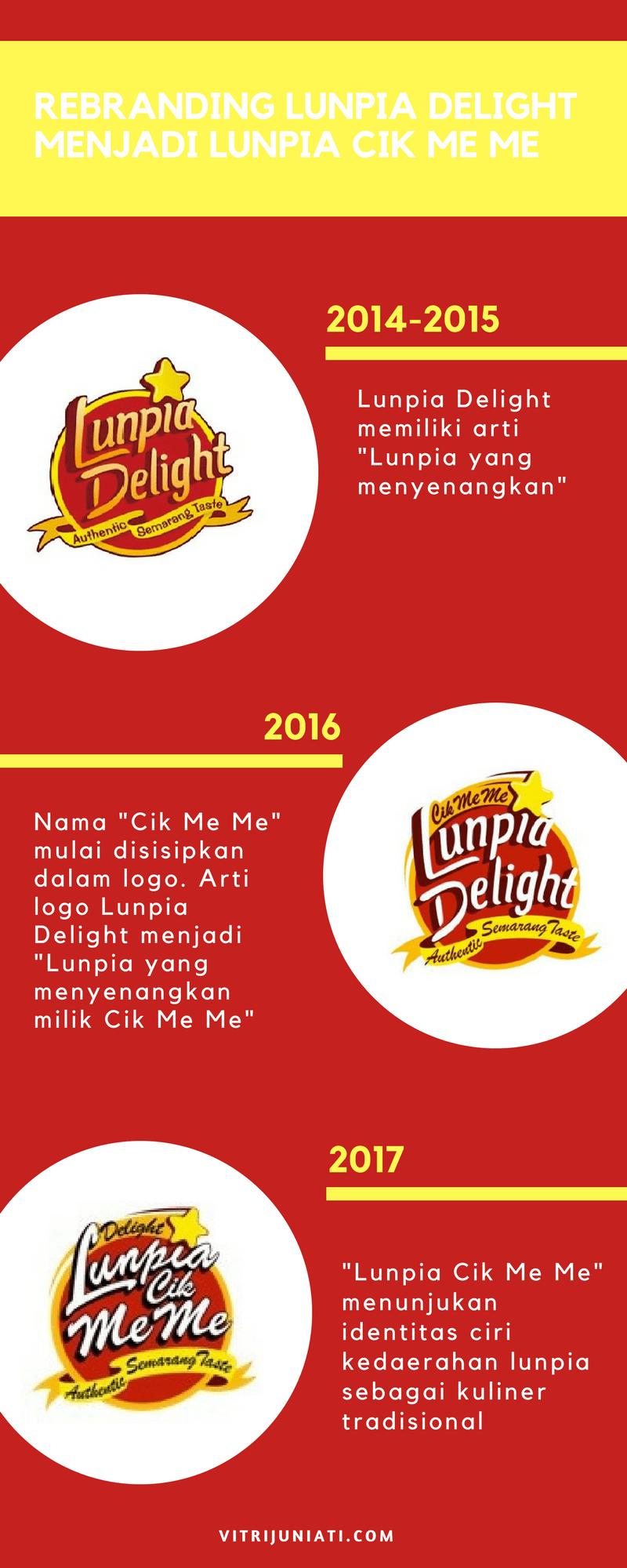 Rebranding Lunpia Delight menjadi Lunpia Cik Me Me