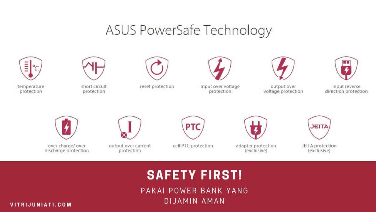 Asus ZenPower Slim 6000: Terjamin Aman